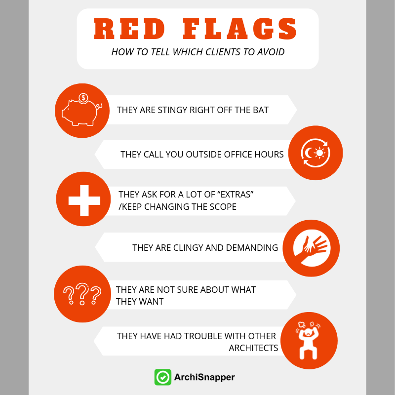 Behaviour which should be a red flag | Archisnapper