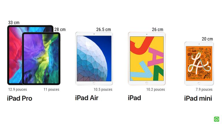 les dimensions des tablets iOS