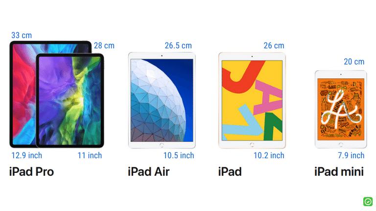 schermgrootte apple tablets inch centimeter | ArchiSnapper Blog
