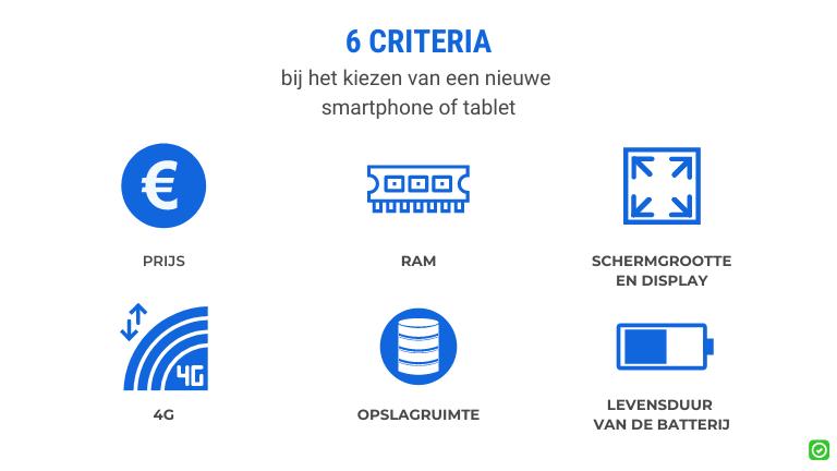 selectiecriteria bij aanschaf tablet of smartphone | ArchiSnapper Blog