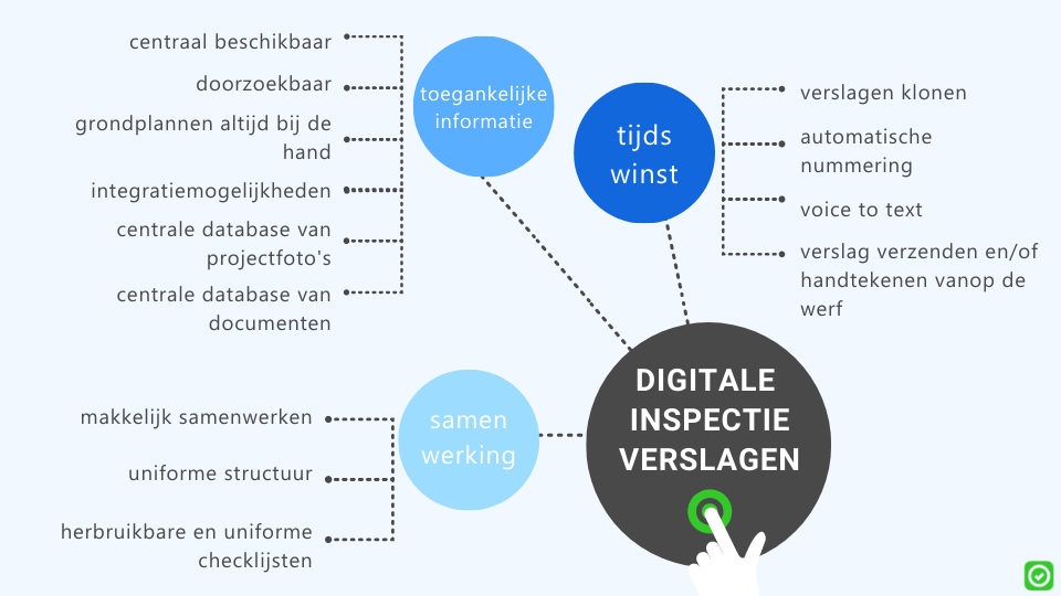 voordelen van digitale veiligheidsverslagen: info steeds toegankelijk, tijdswinst, beter teamwork