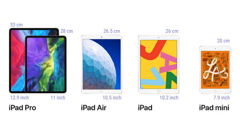 iPad screen sizes | ArchiSnapper Blog