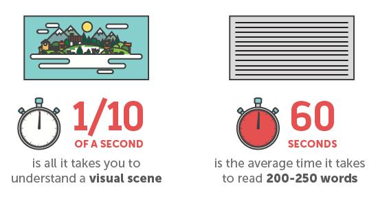 ArchiSnapper - image vs text