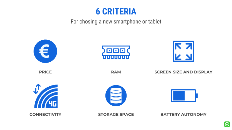 selection criteria when choosing a smartphone or tablet as a contractor engineer architect